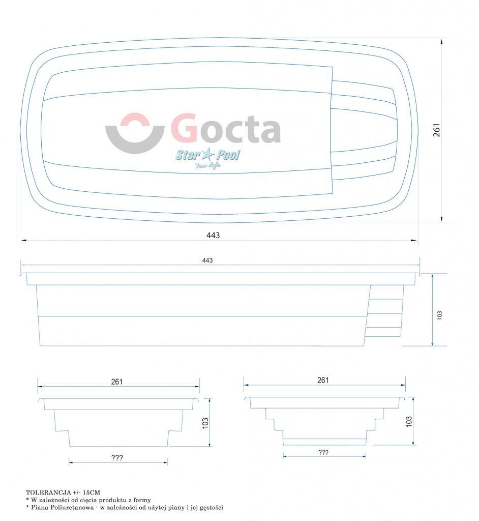 Gocta